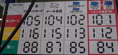 ガソリンの料金表