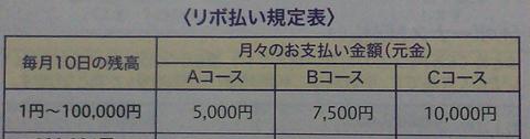 リボ払い規定表