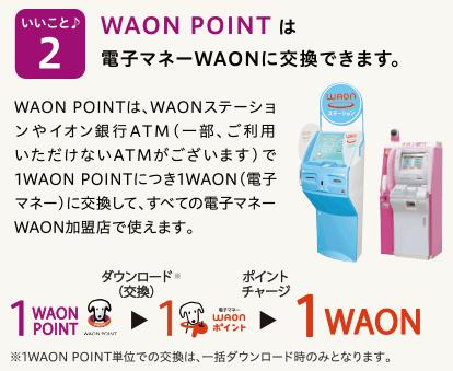waonpointのダウンロード交換