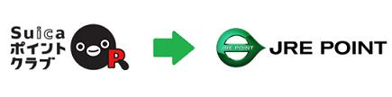 SuicaポイントはJRE POINTへ共通化されました